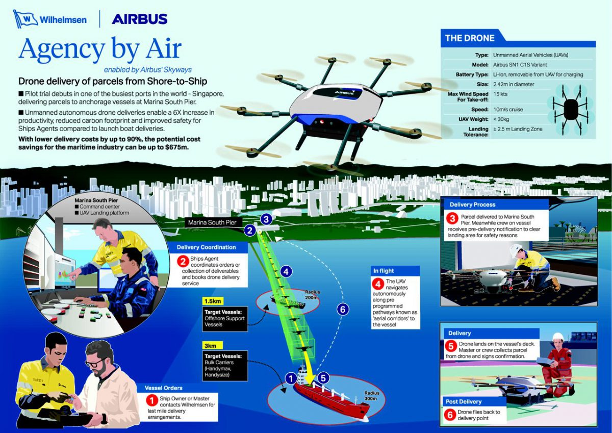infographics-Skyways-1200x849.jpg